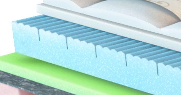 Пена повышенной комфортности с 3D-прорезями Top Comfort Plus